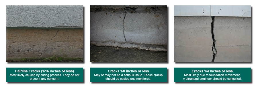 Types of Foundation Cracks